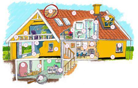Undgå farlige stoffer i gamle byggematerialer